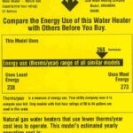 This is How to Read the EnergyGuide Label